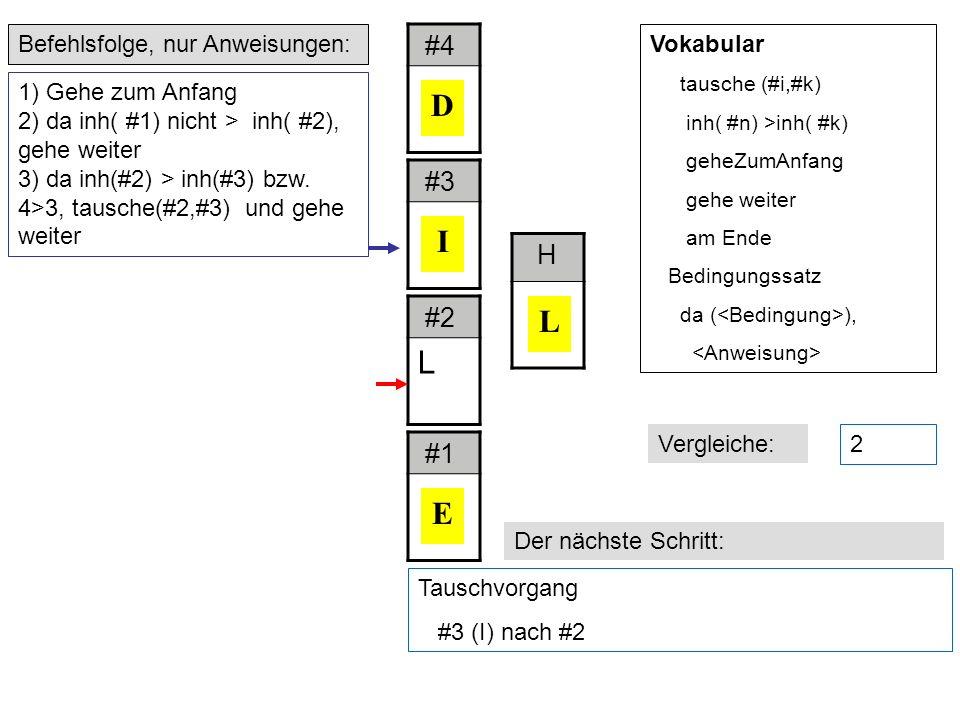 Tauschvorgang #3 (I) nach #2 Befehlsfolge, nur Anweisungen: Der nächste Schritt: 1) Gehe zum Anfang 2) da inh( #1) nicht > inh( #2), gehe weiter 3) da inh(#2) > inh(#3) bzw.