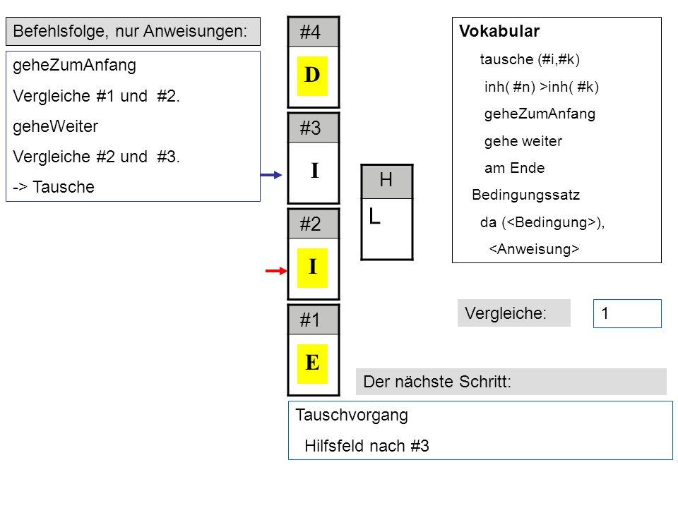 Tauschvorgang Hilfsfeld nach #3 Befehlsfolge, nur Anweisungen: Der nächste Schritt: geheZumAnfang Vergleiche #1 und #2.