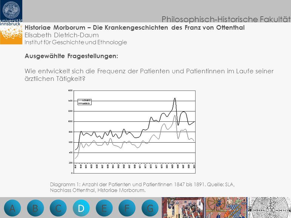 Philosophisch-Historische Fakultät Legende: 1.Säuglinge 4,4 % 2.