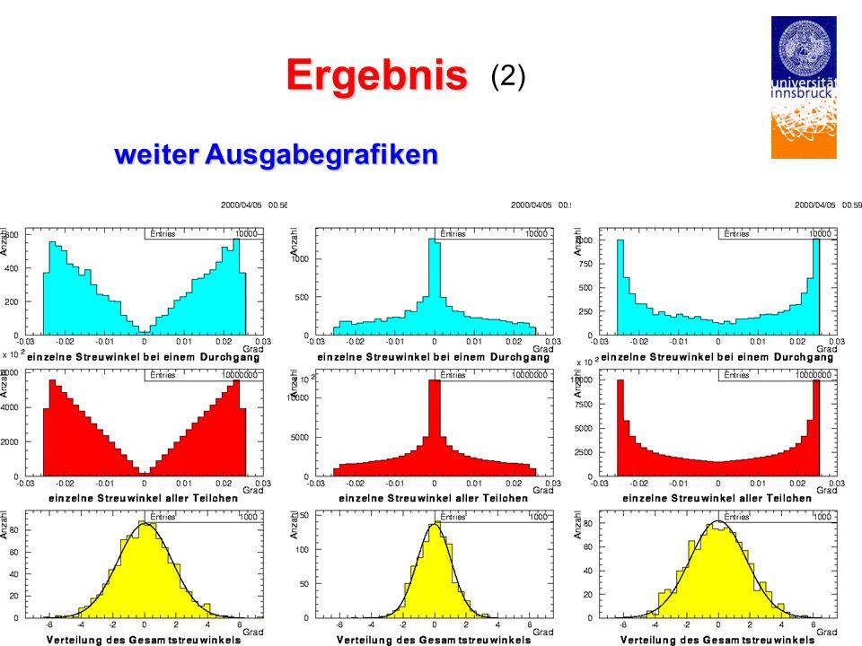 E. KNERINGERNEMESIS - 200128 weiter Ausgabegrafiken Ergebnis (2)