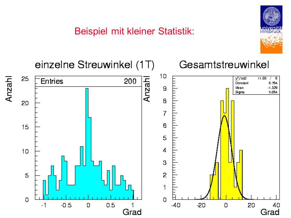 E. KNERINGERNEMESIS - 200129 Beispiel mit kleiner Statistik: