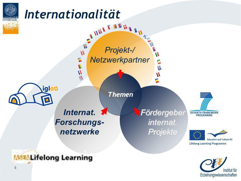 6 Themen Internationalität Internat.