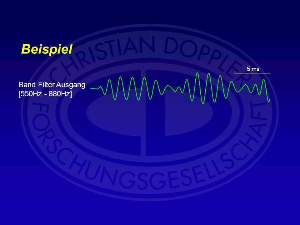 Beispiel Band Filter Ausgang [550Hz - 880Hz] 5 ms