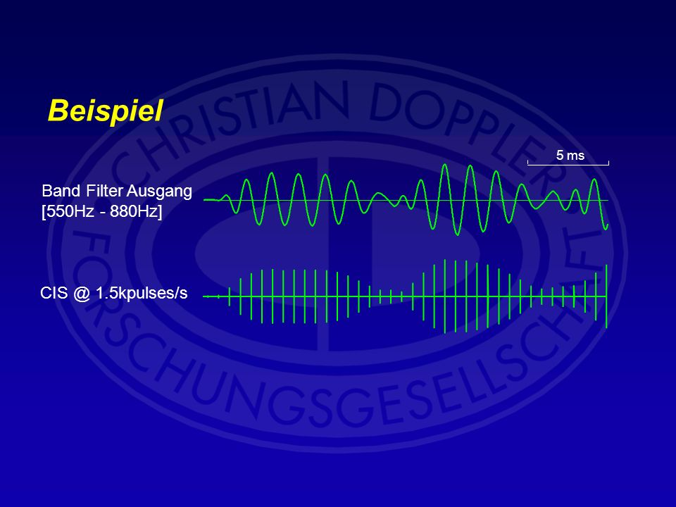 Beispiel Band Filter Ausgang [550Hz - 880Hz] 5 ms CIS @ 1.5kpulses/s