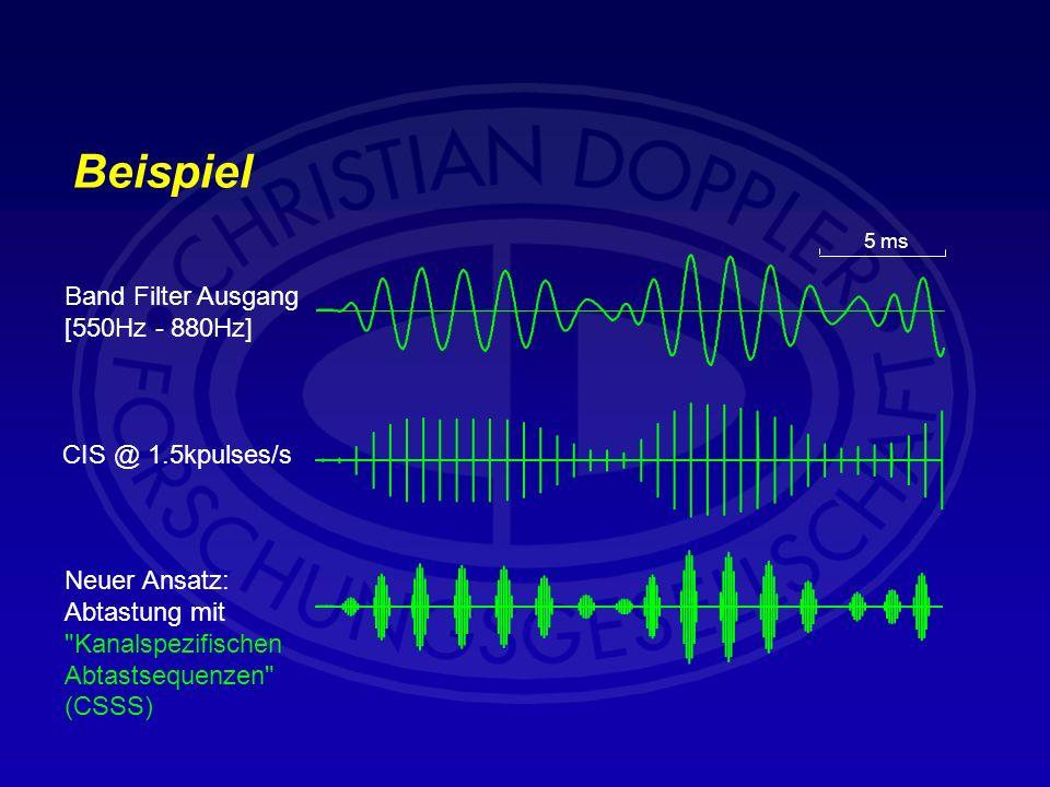Beispiel Band Filter Ausgang [550Hz - 880Hz] 5 ms CIS @ 1.5kpulses/s Neuer Ansatz: Abtastung mit
