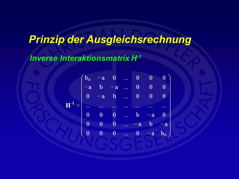 Inverse Interaktionsmatrix H -1 0 0 ba0...000 aba 000 0ab 000 000 ba0 000 aba 000 0ab 1- H Prinzip der Ausgleichsrechnung