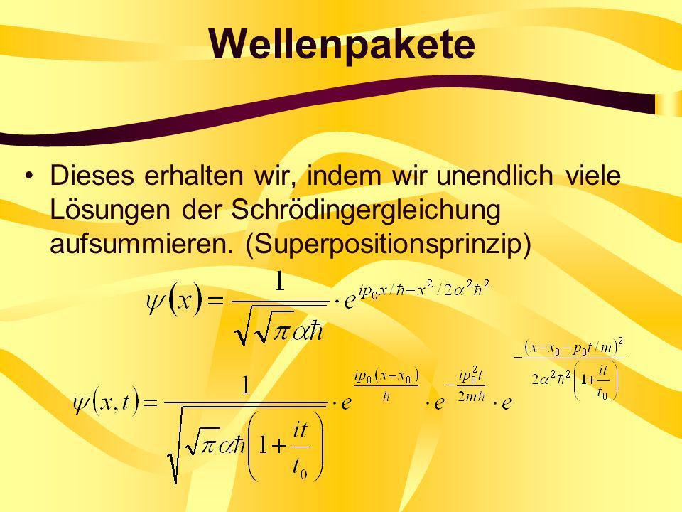 Wellenpakete Dieses erhalten wir, indem wir unendlich viele Lösungen der Schrödingergleichung aufsummieren. (Superpositionsprinzip)