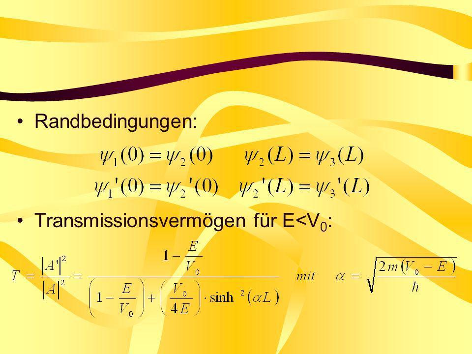 Randbedingungen: Transmissionsvermögen für E<V 0 :