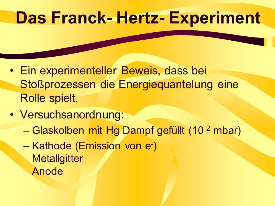 Das Franck- Hertz- Experiment Ein experimenteller Beweis, dass bei Stoßprozessen die Energiequantelung eine Rolle spielt. Versuchsanordnung: –Glaskolb