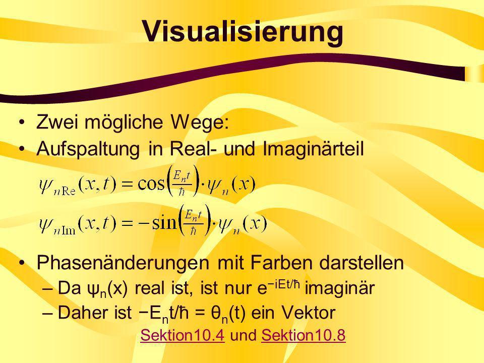 Visualisierung Zwei mögliche Wege: Aufspaltung in Real- und Imaginärteil Phasenänderungen mit Farben darstellen –Da ψ n (x) real ist, ist nur eiEt/ħ i
