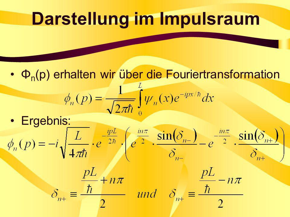Darstellung im Impulsraum Φ n (p) erhalten wir über die Fouriertransformation Ergebnis: