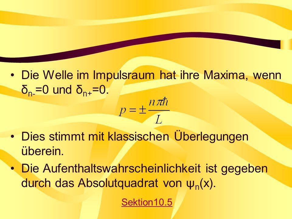 Die Welle im Impulsraum hat ihre Maxima, wenn δ n- =0 und δ n+ =0. Dies stimmt mit klassischen Überlegungen überein. Die Aufenthaltswahrscheinlichkeit