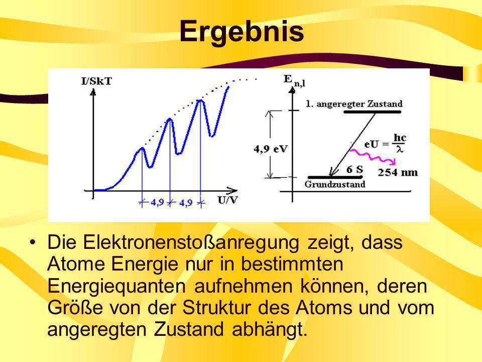 Ergebnis Die Elektronenstoßanregung zeigt, dass Atome Energie nur in bestimmten Energiequanten aufnehmen können, deren Größe von der Struktur des Atom
