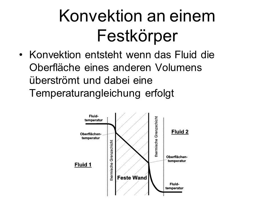 Konvektion an einem Festkörper Konvektion entsteht wenn das Fluid die Oberfläche eines anderen Volumens überströmt und dabei eine Temperaturangleichun