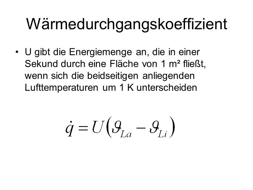 Wärmedurchgangskoeffizient U gibt die Energiemenge an, die in einer Sekund durch eine Fläche von 1 m² fließt, wenn sich die beidseitigen anliegenden L