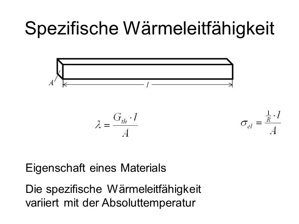 Spezifische Wärmeleitfähigkeit Eigenschaft eines Materials Die spezifische Wärmeleitfähigkeit variiert mit der Absoluttemperatur