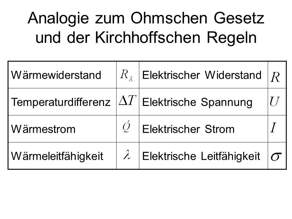 Analogie zum Ohmschen Gesetz und der Kirchhoffschen Regeln WärmewiderstandElektrischer Widerstand TemperaturdifferenzElektrische Spannung WärmestromEl