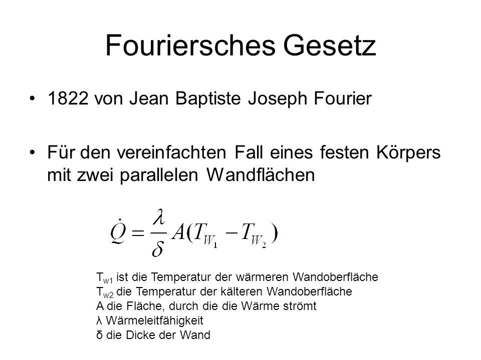 Fouriersches Gesetz 1822 von Jean Baptiste Joseph Fourier Für den vereinfachten Fall eines festen Körpers mit zwei parallelen Wandflächen T w1 ist die