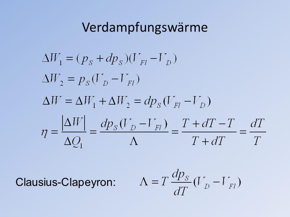 Verdampfungswärme Clausius-Clapeyron: