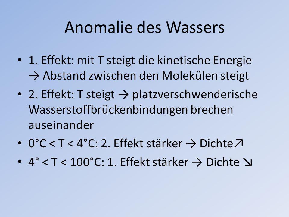 Anomalie des Wassers 1. Effekt: mit T steigt die kinetische Energie Abstand zwischen den Molekülen steigt 2. Effekt: T steigt platzverschwenderische W
