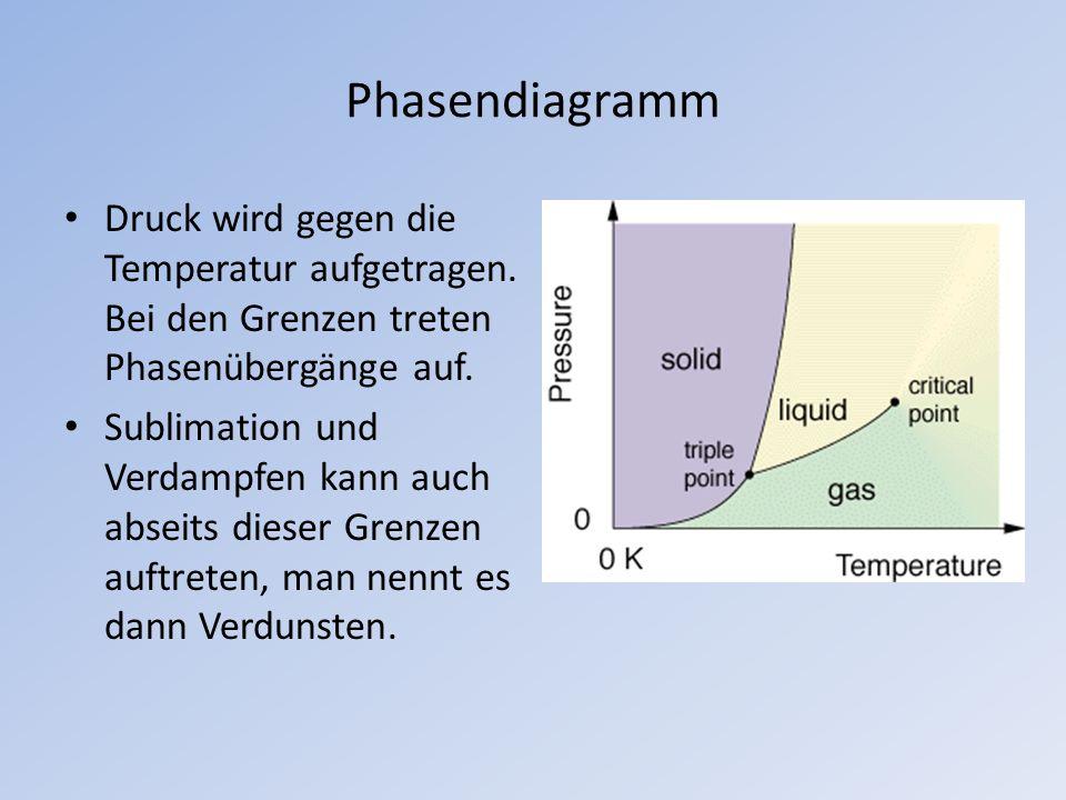 Phasendiagramm Druck wird gegen die Temperatur aufgetragen. Bei den Grenzen treten Phasenübergänge auf. Sublimation und Verdampfen kann auch abseits d