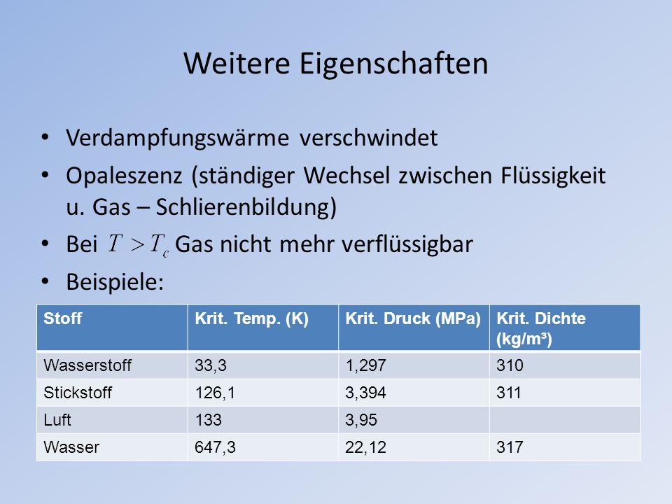 Weitere Eigenschaften Verdampfungswärme verschwindet Opaleszenz (ständiger Wechsel zwischen Flüssigkeit u. Gas – Schlierenbildung) Bei Gas nicht mehr