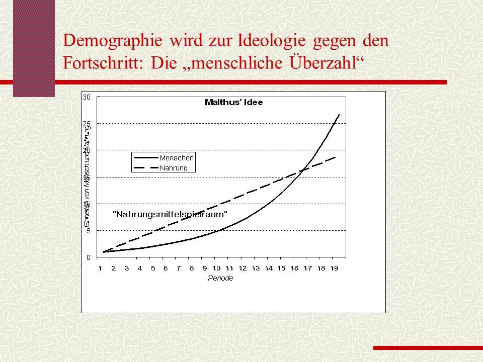 Demographie wird zur Ideologie gegen den Fortschritt: Die menschliche Überzahl