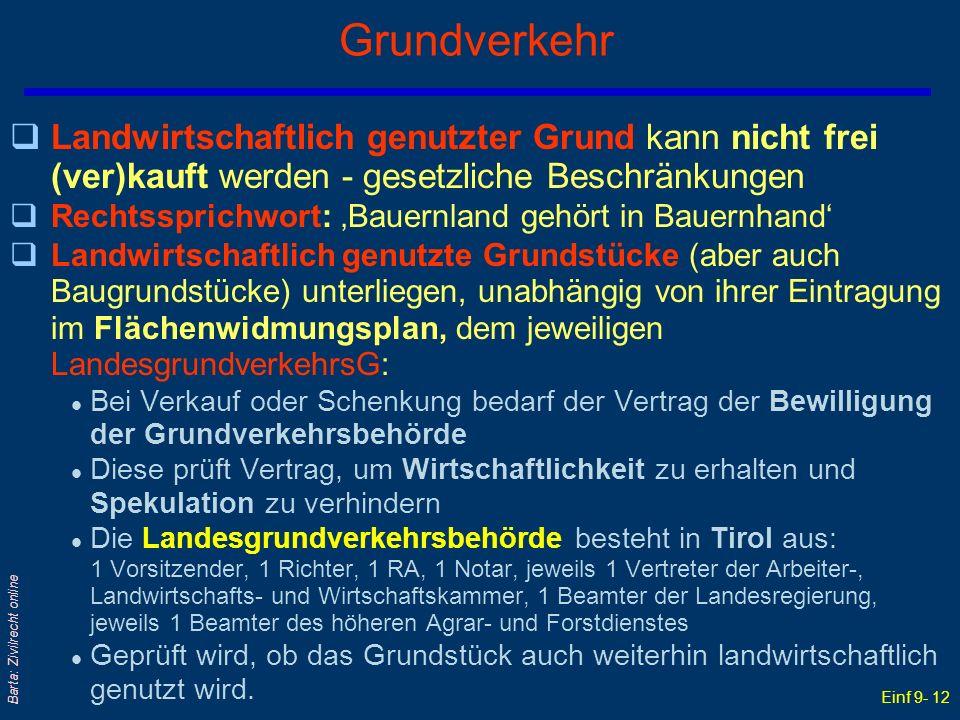 Einf 9- 12 Barta: Zivilrecht online Grundverkehr qLandwirtschaftlich genutzter Grund kann nicht frei (ver)kauft werden - gesetzliche Beschränkungen qR