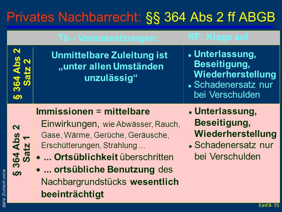 Einf 9- 15 Barta: Zivilrecht online Privates Nachbarrecht: §§ 364 Abs 2 ff ABGB RF: Klage auf l Unterlassung, Beseitigung, Wiederherstellung l Schaden