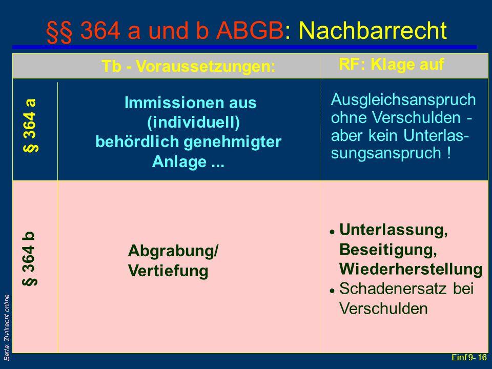 Einf 9- 16 Barta: Zivilrecht online §§ 364 a und b ABGB: Nachbarrecht RF: Klage auf Ausgleichsanspruch ohne Verschulden - aber kein Unterlas- sungsanspruch .