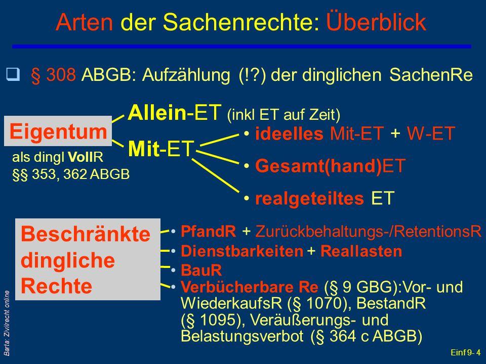 Einf 9- 4 Barta: Zivilrecht online Arten der Sachenrechte: Überblick q§ 308 ABGB: Aufzählung (!?) der dinglichen SachenRe PfandR + Zurückbehaltungs-/RetentionsR Dienstbarkeiten + Reallasten BauR Verbücherbare Re (§ 9 GBG):Vor- und WiederkaufsR (§ 1070), BestandR (§ 1095), Veräußerungs- und Belastungsverbot (§ 364 c ABGB) ideelles Mit-ET + W-ET Gesamt(hand)ET realgeteiltes ET Allein-ET (inkl ET auf Zeit) Mit-ET Eigentum als dingl VollR §§ 353, 362 ABGB Beschränkte dingliche Rechte