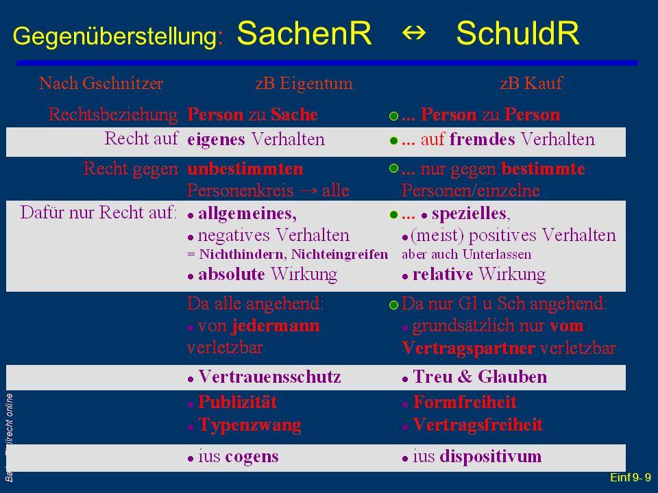 Einf 9- 9 Barta: Zivilrecht online Gegenüberstellung: SachenR SchuldR Nach Gschnitzer zB Eigentum zB Kauf