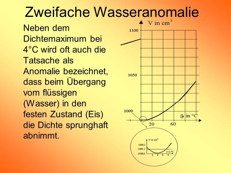 Zweifache Wasseranomalie Neben dem Dichtemaximum bei 4°C wird oft auch die Tatsache als Anomalie bezeichnet, dass beim Übergang vom flüssigen (Wasser)