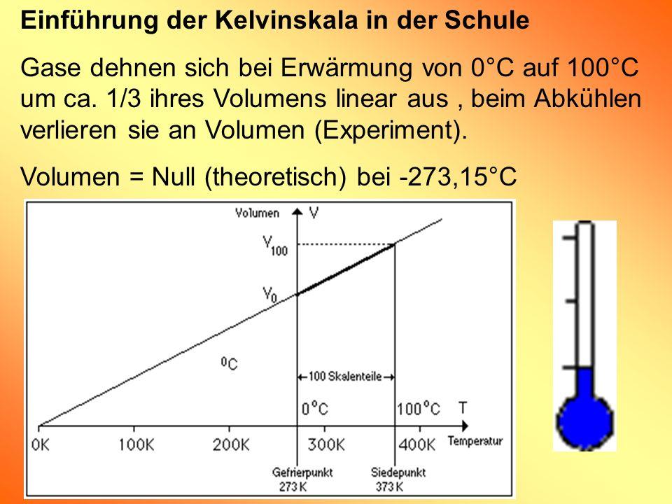 Einführung der Kelvinskala in der Schule Gase dehnen sich bei Erwärmung von 0°C auf 100°C um ca. 1/3 ihres Volumens linear aus, beim Abkühlen verliere