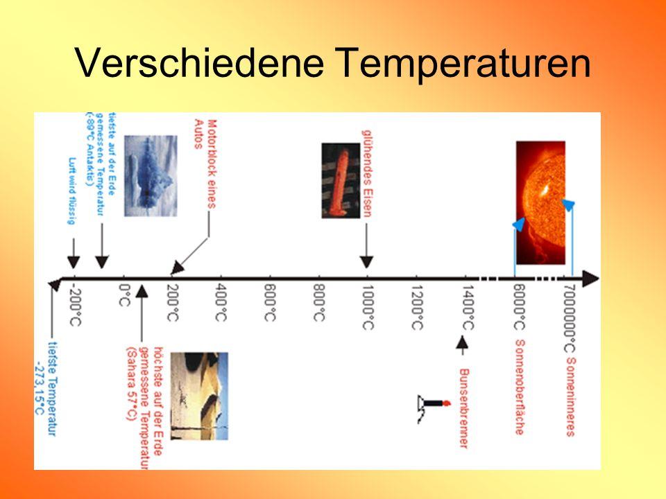 Verschiedene Temperaturen