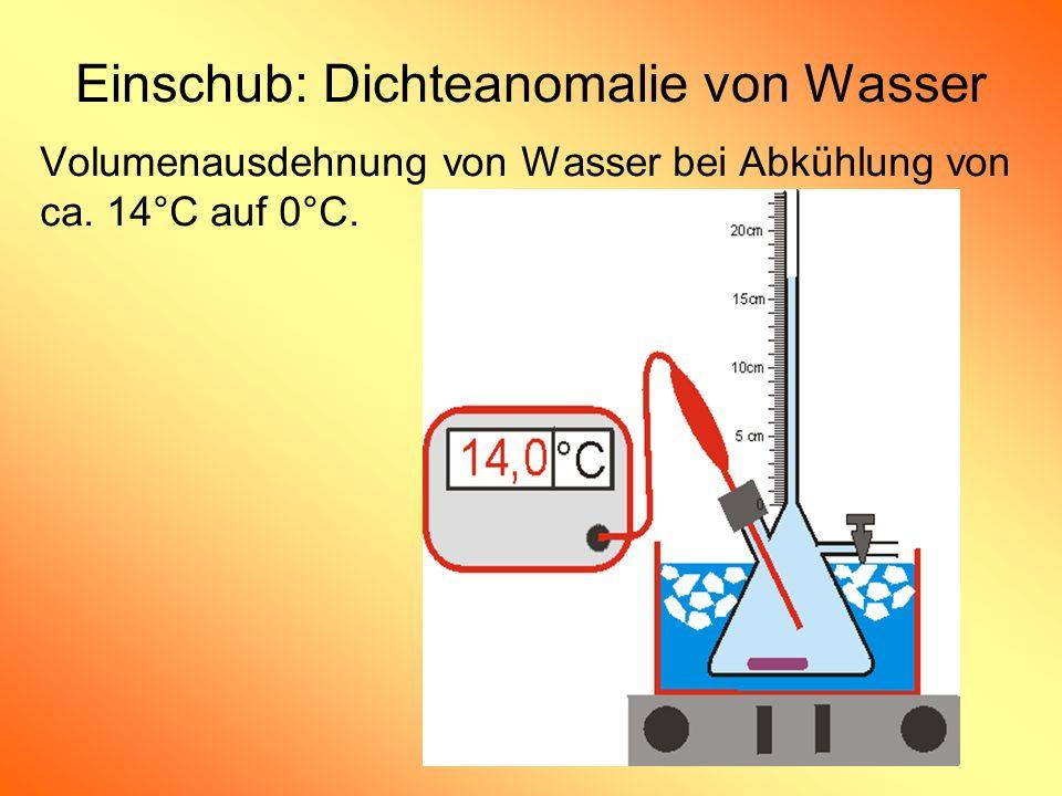 Einschub: Dichteanomalie von Wasser Volumenausdehnung von Wasser bei Abkühlung von ca. 14°C auf 0°C.