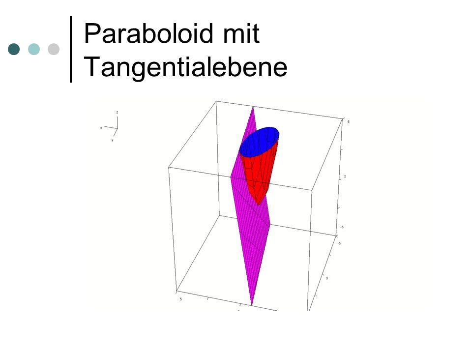 Quadratische Funktion Bauaufgabe Ein Betrieb produziert x Stück einer Ware, wobei die Produktionskosten K(x) näherungsweise durch die Funktion K(x) = x²/8 + x + 2 berechnet werden können (Kosten in Geldeinheiten GE).