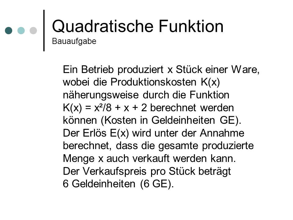 Quadratische Funktion Bauaufgabe Offene Variante: Informiert den Firmeninhaber über den Gewinn in Abhängigkeit von der Produktionszahl.