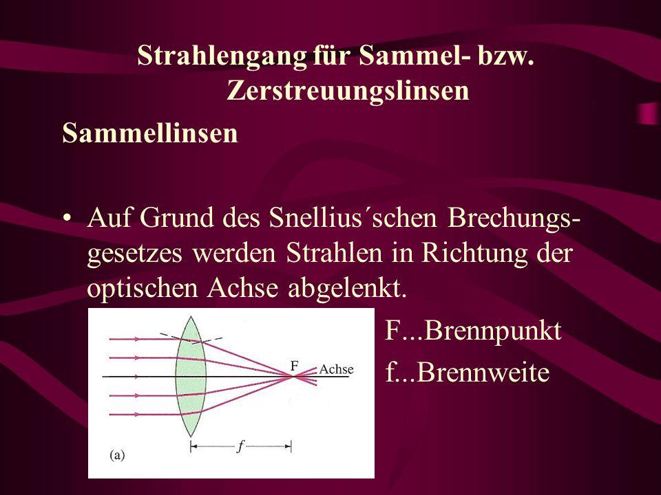 Strahlengang für Sammel- bzw. Zerstreuungslinsen Sammellinsen Auf Grund des Snellius´schen Brechungs- gesetzes werden Strahlen in Richtung der optisch
