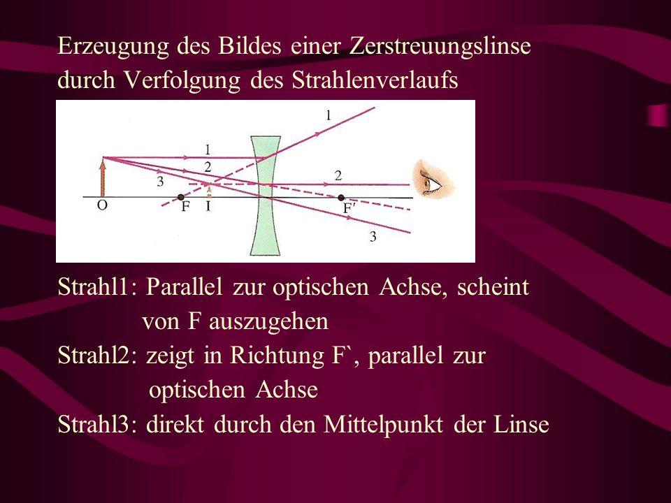 Erzeugung des Bildes einer Zerstreuungslinse durch Verfolgung des Strahlenverlaufs Strahl1: Parallel zur optischen Achse, scheint von F auszugehen Strahl2: zeigt in Richtung F`, parallel zur optischen Achse Strahl3: direkt durch den Mittelpunkt der Linse
