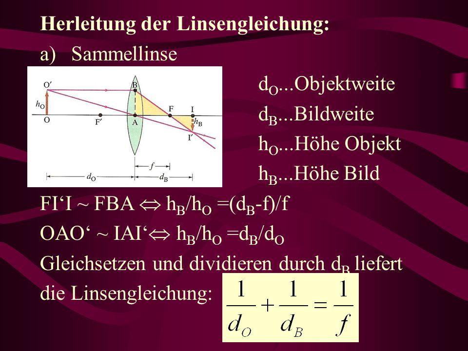 Herleitung der Linsengleichung: a)Sammellinse d O...Objektweite d B...Bildweite h O...Höhe Objekt h B...Höhe Bild FII ~ FBA h B /h O =(d B -f)/f OAO ~ IAI h B /h O =d B /d O Gleichsetzen und dividieren durch d B liefert die Linsengleichung: