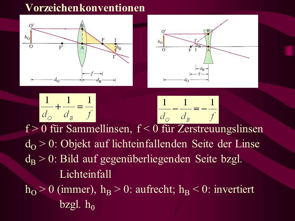 Vorzeichenkonventionen f > 0 für Sammellinsen, f < 0 für Zerstreuungslinsen d O > 0: Objekt auf lichteinfallenden Seite der Linse d B > 0: Bild auf ge