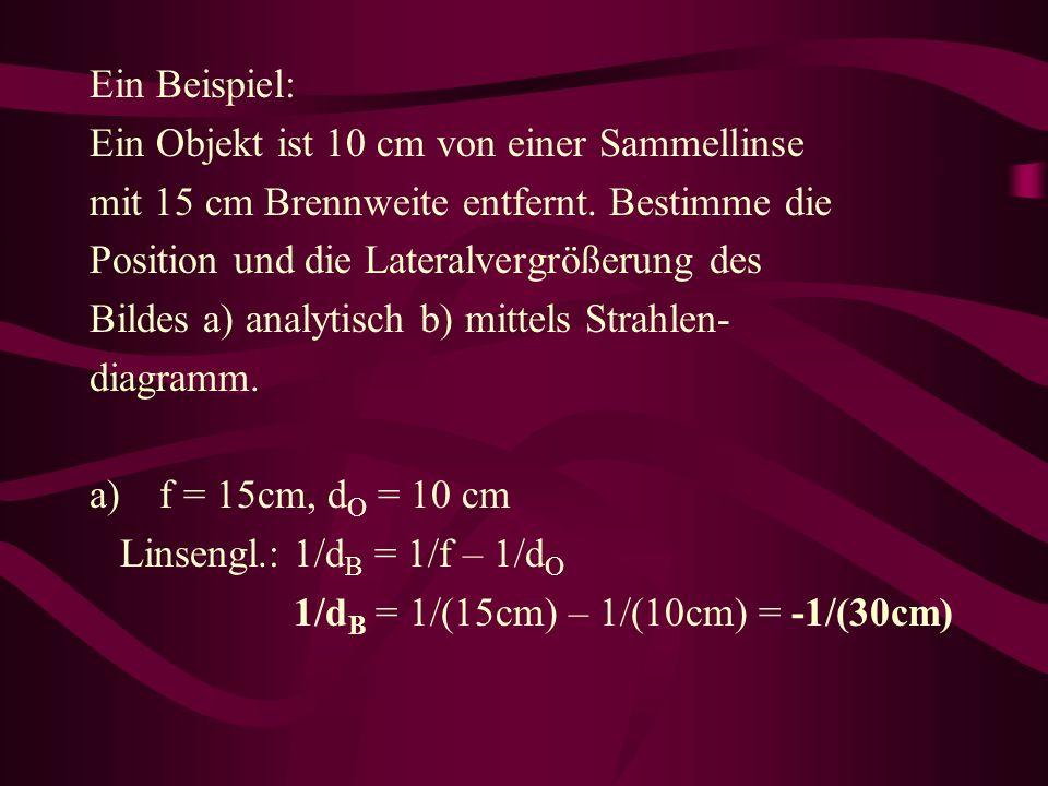 Ein Beispiel: Ein Objekt ist 10 cm von einer Sammellinse mit 15 cm Brennweite entfernt. Bestimme die Position und die Lateralvergrößerung des Bildes a