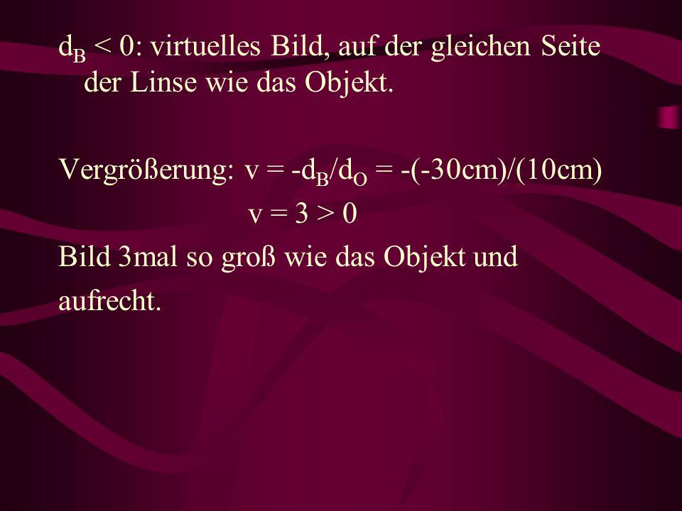 d B < 0: virtuelles Bild, auf der gleichen Seite der Linse wie das Objekt. Vergrößerung: v = -d B /d O = -(-30cm)/(10cm) v = 3 > 0 Bild 3mal so groß w