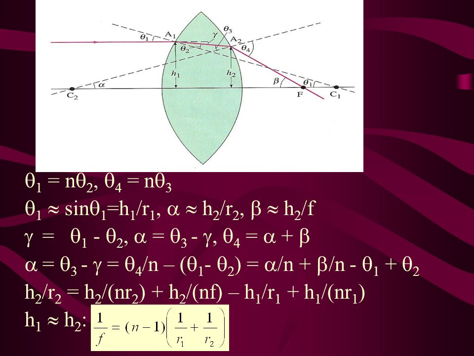 1 = n 2, 4 = n 3 1 sin 1 =h 1 /r 1, h 2 /r 2, h 2 /f = 1 - 2, = 3 -, 4 = + = 3 - = 4 /n – ( 1 - 2 ) = /n + /n - 1 + 2 h 2 /r 2 = h 2 /(nr 2 ) + h 2 /(nf) – h 1 /r 1 + h 1 /(nr 1 ) h 1 h 2 :