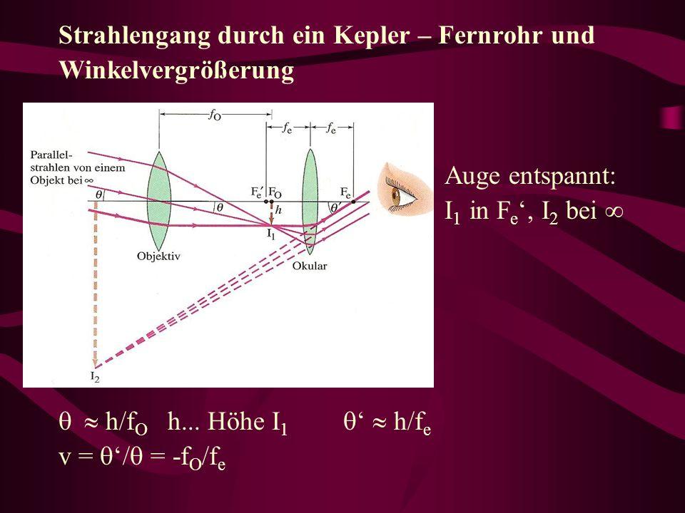 Strahlengang durch ein Kepler – Fernrohr und Winkelvergrößerung Auge entspannt: I 1 in F e, I 2 bei h/f O h... Höhe I 1 h/f e v = / = -f O /f e
