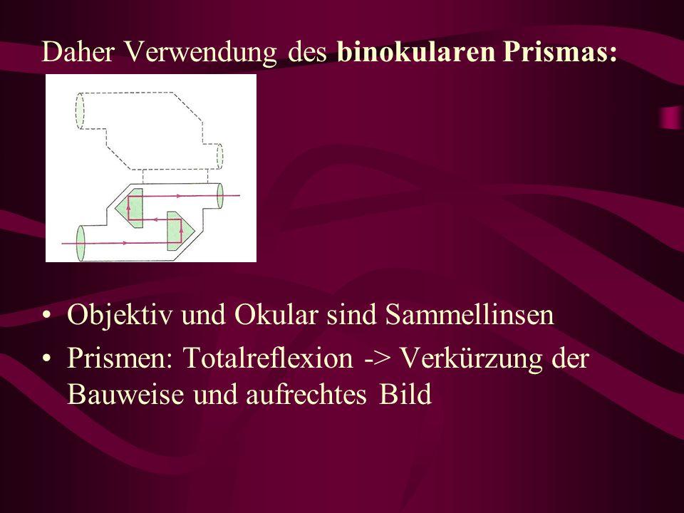 Daher Verwendung des binokularen Prismas: Objektiv und Okular sind Sammellinsen Prismen: Totalreflexion -> Verkürzung der Bauweise und aufrechtes Bild
