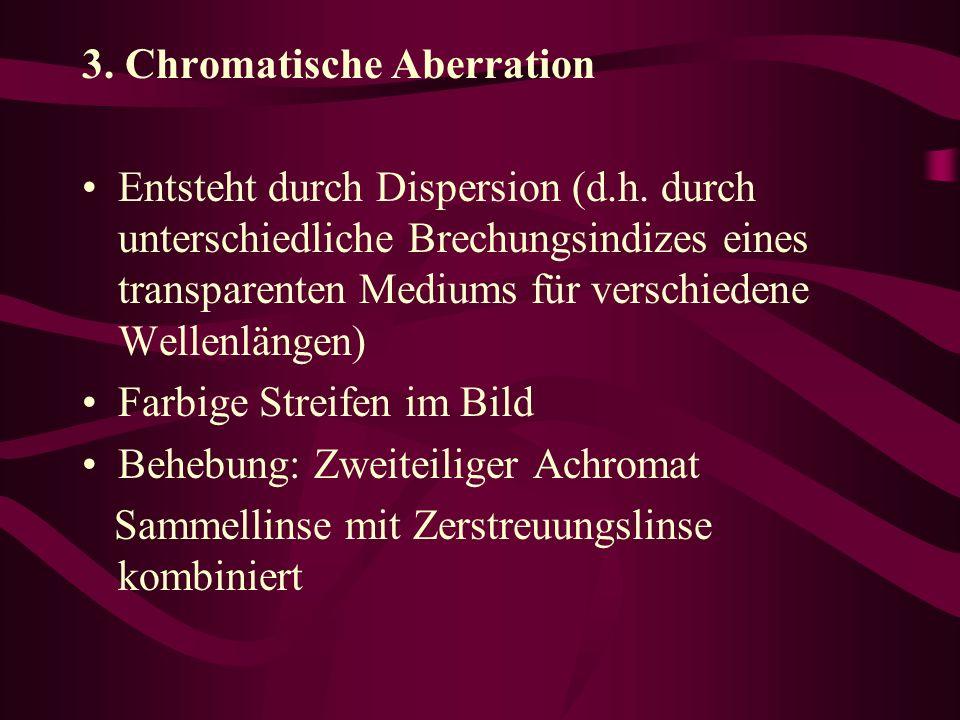 3. Chromatische Aberration Entsteht durch Dispersion (d.h. durch unterschiedliche Brechungsindizes eines transparenten Mediums für verschiedene Wellen