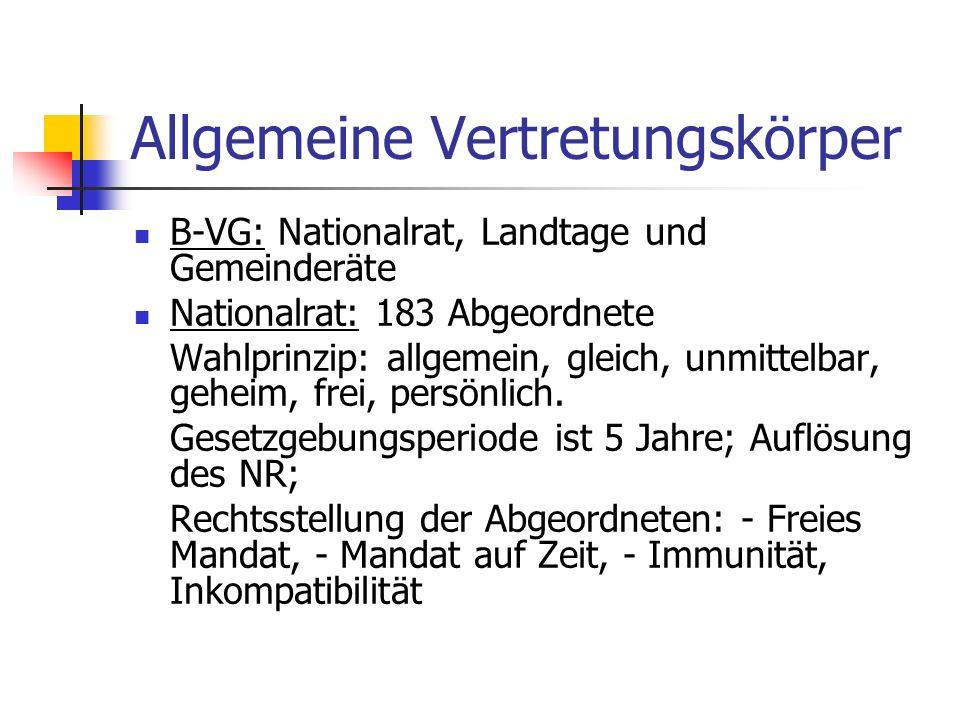 Allgemeine Vertretungskörper B-VG: Nationalrat, Landtage und Gemeinderäte Nationalrat: 183 Abgeordnete Wahlprinzip: allgemein, gleich, unmittelbar, ge