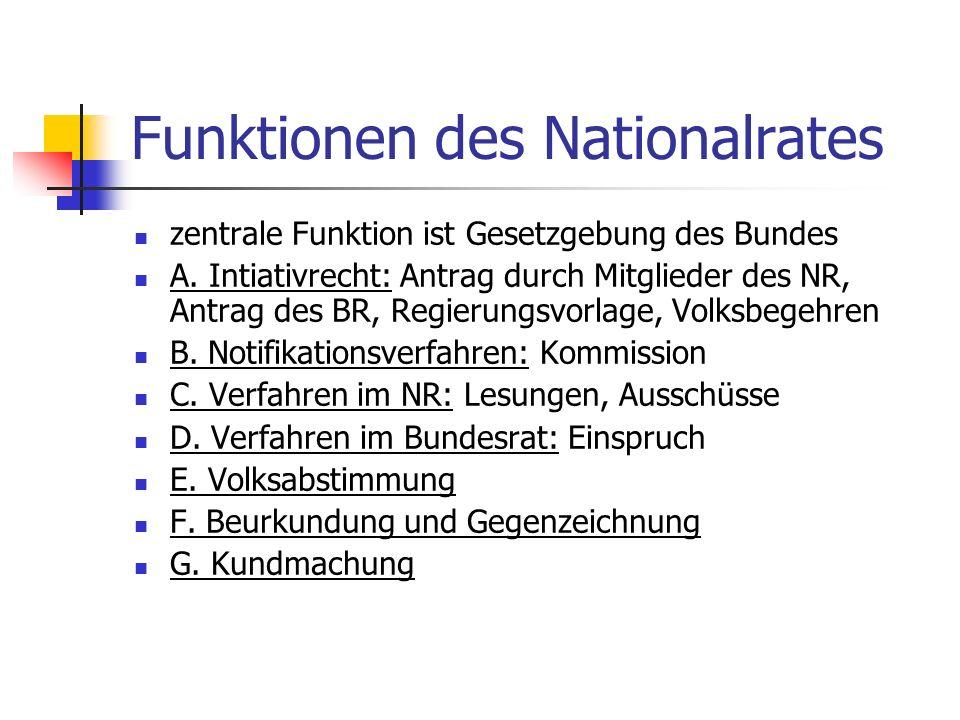 Funktionen des Nationalrates zentrale Funktion ist Gesetzgebung des Bundes A. Intiativrecht: Antrag durch Mitglieder des NR, Antrag des BR, Regierungs